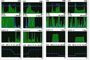 monitor_performance