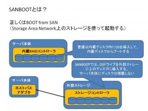 sanboot00-1