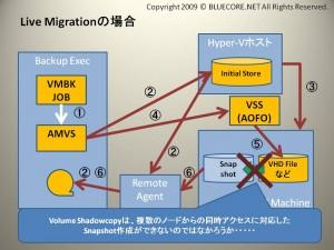 AMVS02-008